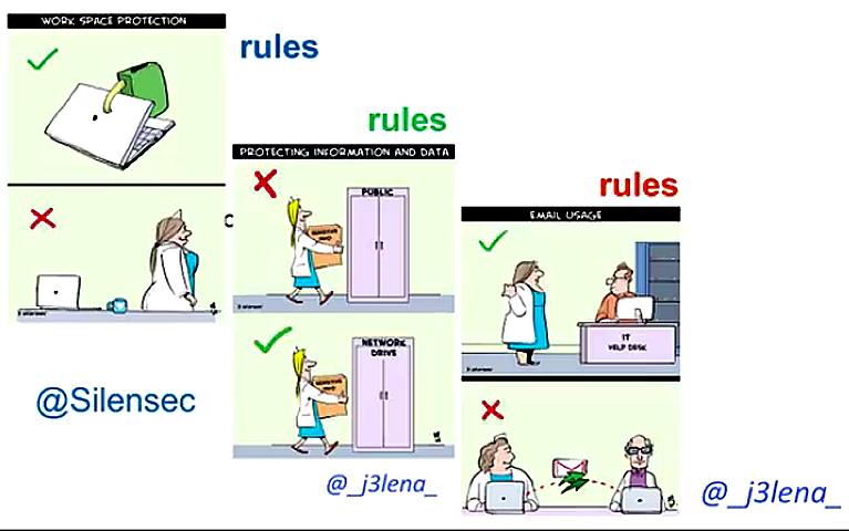 veilig werken met de computer in het ziekenhuis