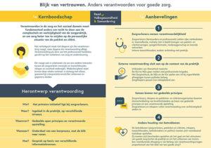 infographic kernboodschap rvs blijk van vrtrouwen